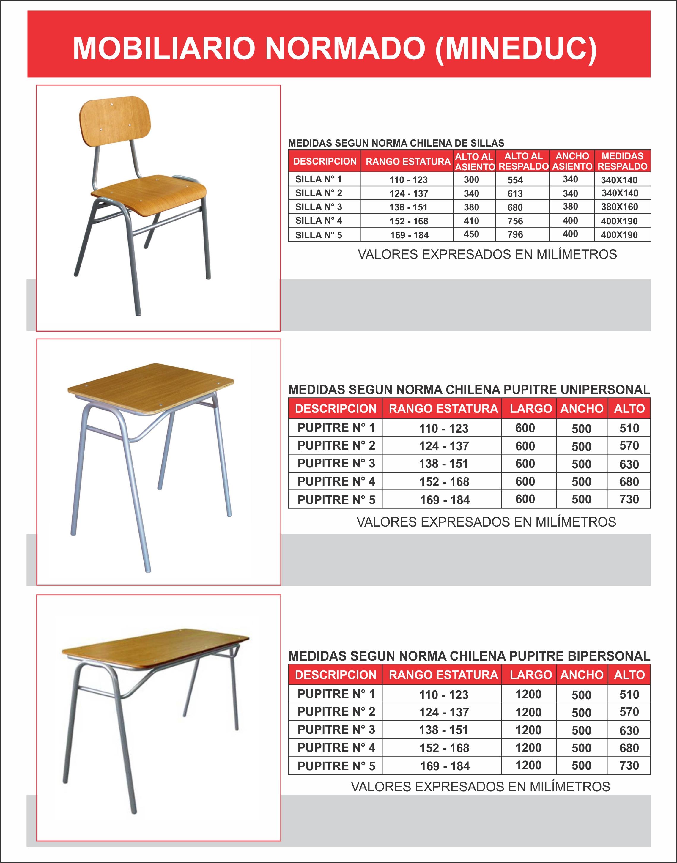 Mueblesestore fabrica de mobiliario escolar arica for Mobiliario escolar medidas
